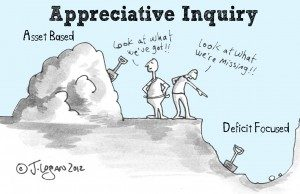 Appreciative Inquiry is Asset Based Thinking